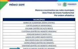 Santa Filomena entre as 10 Maiores-crescimentos-nas-redes-municipais