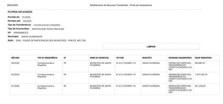 Prefeito Cleomatson R$ 2.873.661,82 recurso extra do Pré-Sal, de Janeiro a Março de 2020