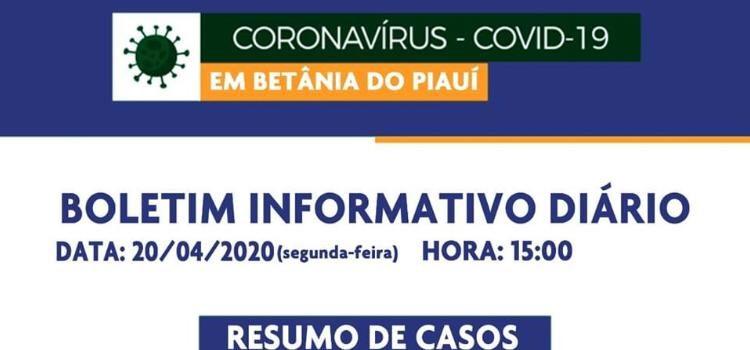 Caso confirmado de Coronavirus em batania do Piaui