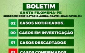 Primeiro caso confirmado de coronavírus no município de Santa Filomena
