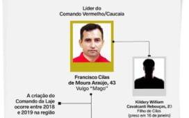 Nº 1 de facção criminosa no Ceará é preso em apartamento de Teresina