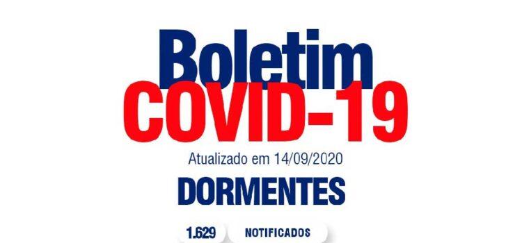 BOLETIM COVID: DORMENTES REGISTRA NOVOS CASOS DA DOENÇA