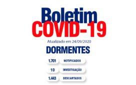 Boletim Covid: Dormentes volta a registrar novos casos da doença