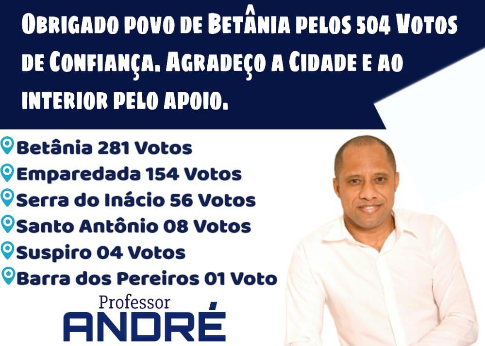 Professor André é reeleito vereador com 504 votos em Betânia do Piauí