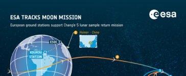 'Tocha de luz' no céu de Santa Filomena-PE trata-se de um foguete chinês