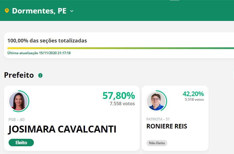 Prefeita Josimara Cavalcanti reeleita, permanecerá na cadeira herdade de Geomarco