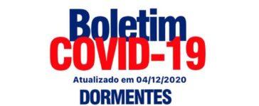 Boletim Covid: Dormentes tem23 casos ativos nesta sexta-feira (4)