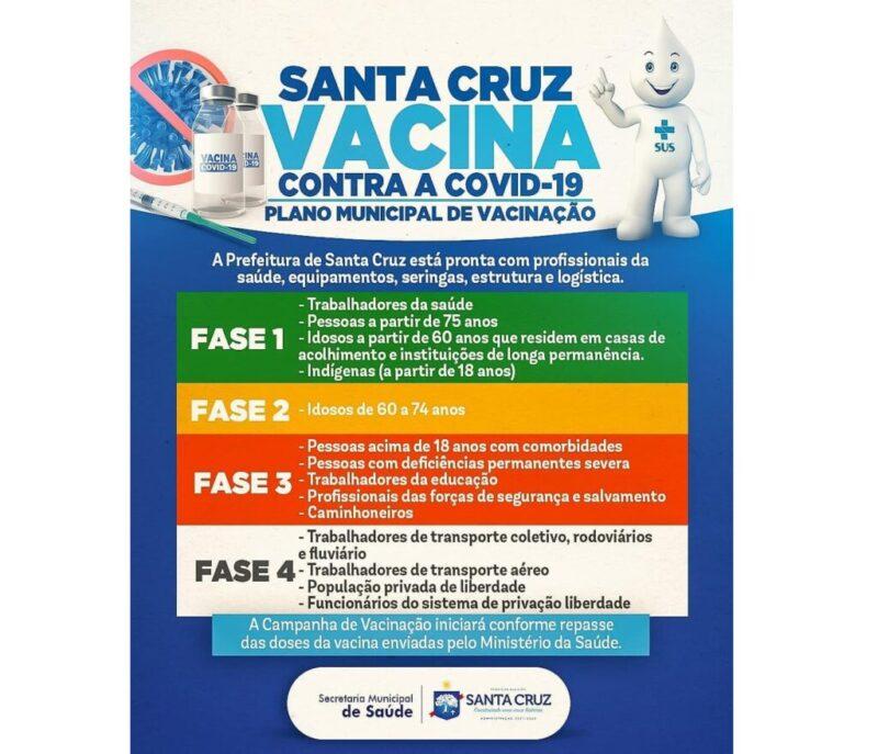 Santa Cruz está preparada para iniciar campanha de vacina contra o Coronavírus