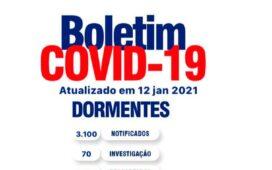 Boletim Covid: Terça-feira (12) sem novos casos em Dormentes