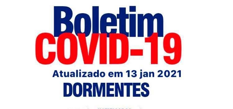 Boletim Covid: Dormentes registra um novo caso positivo e uma cura nesta quarta-feira