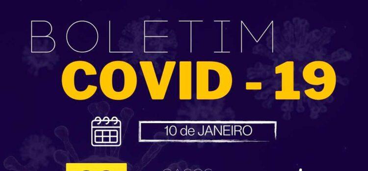 Boletim Covid 10/01: Santa Filomena registra mais 2 casos suspeitos