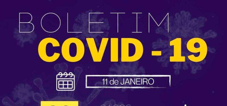 Boletim Covid 11/01: Santa Filomena registra 2 novos casos suspeitos