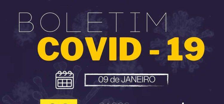 Boletim Covid 09/01: Santa Filomena tem mais 2 casos confirmados e 2 recuperados