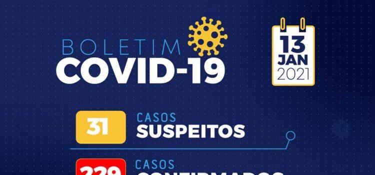 Boletim Covid 13/01: Quarta-feira sem novos casos em Santa Filomena