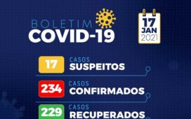 Boletim Covid 17/01: Santa Filomena registra um novo caso suspeito