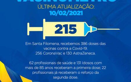Santa Filomena recebe mais 80 doses da vacina contra o…